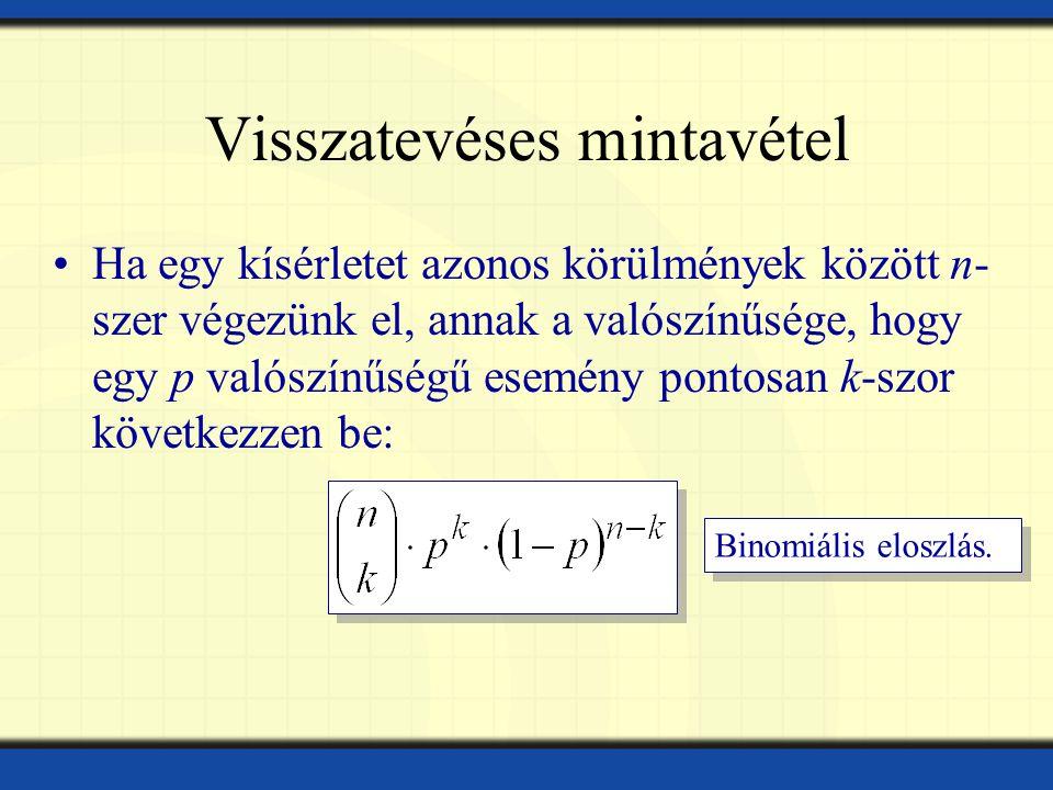 Visszatevéses mintavétel Ha egy kísérletet azonos körülmények között n- szer végezünk el, annak a valószínűsége, hogy egy p valószínűségű esemény pont