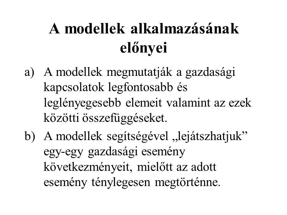 A közgazdaságtan elemzési módszere – a modellalkotás A gazdasági élet rendkívül bonyolult folyamatokból áll. A közgazdászok kénytelenek megfigyeléseik
