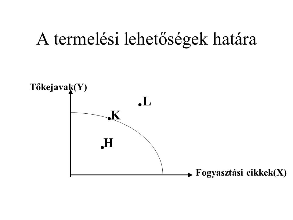 A termelési lehetőségek határa Fogyasztási cikkek(X) Tőkejavak(Y)