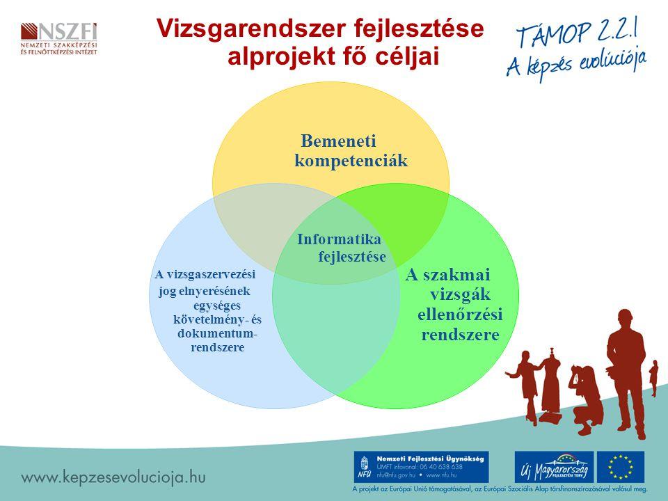 Informatika fejlesztése Vizsgarendszer fejlesztése alprojekt fő céljai