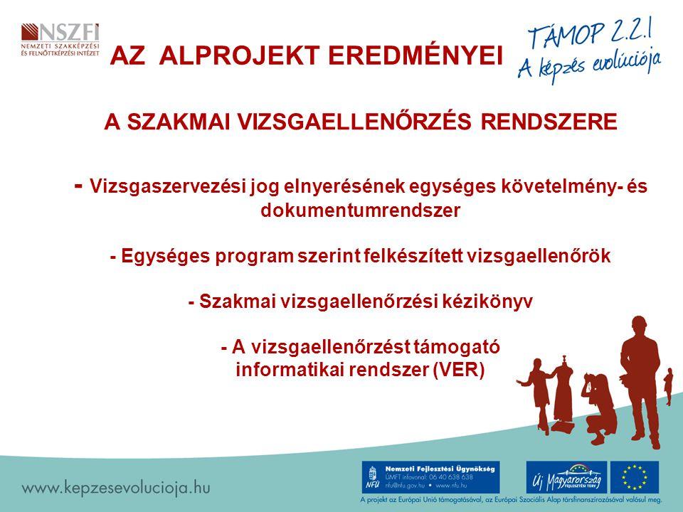 A SZAKMAI VIZSGAELLENŐRZÉS RENDSZERE - Vizsgaszervezési jog elnyerésének egységes követelmény- és dokumentumrendszer - Egységes program szerint felkés