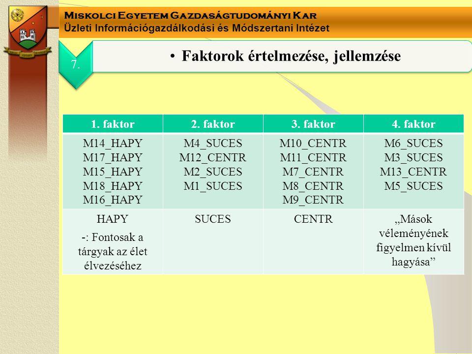 7. Faktorok értelmezése, jellemzése 1. faktor2. faktor3. faktor4. faktor M14_HAPY M17_HAPY M15_HAPY M18_HAPY M16_HAPY M4_SUCES M12_CENTR M2_SUCES M1_S