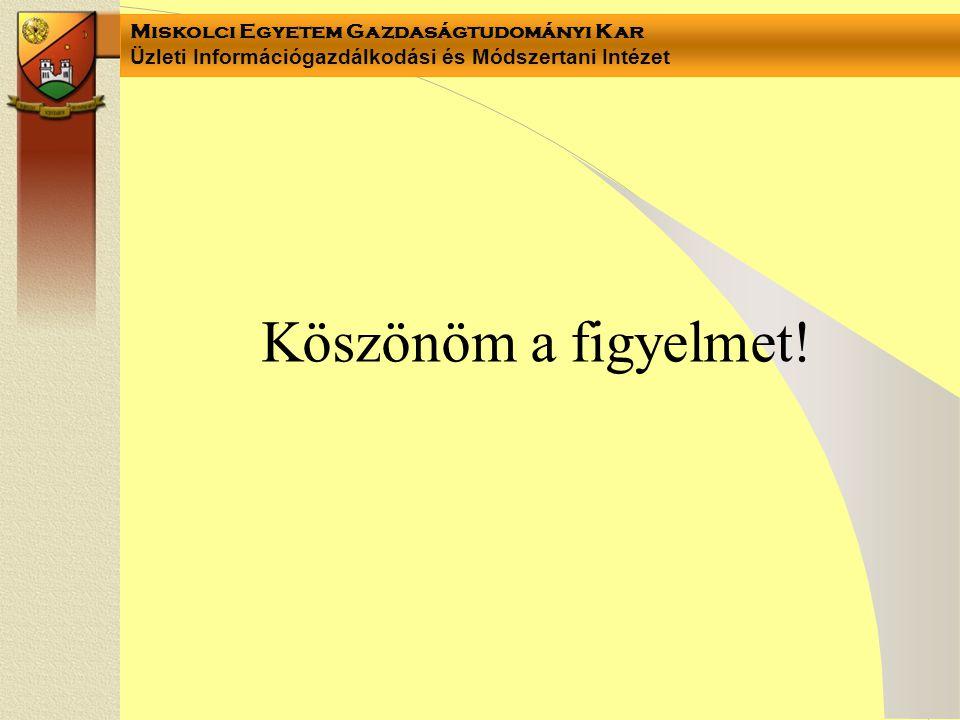 Miskolci Egyetem Gazdaságtudományi Kar Üzleti Információgazdálkodási és Módszertani Intézet Köszönöm a figyelmet!