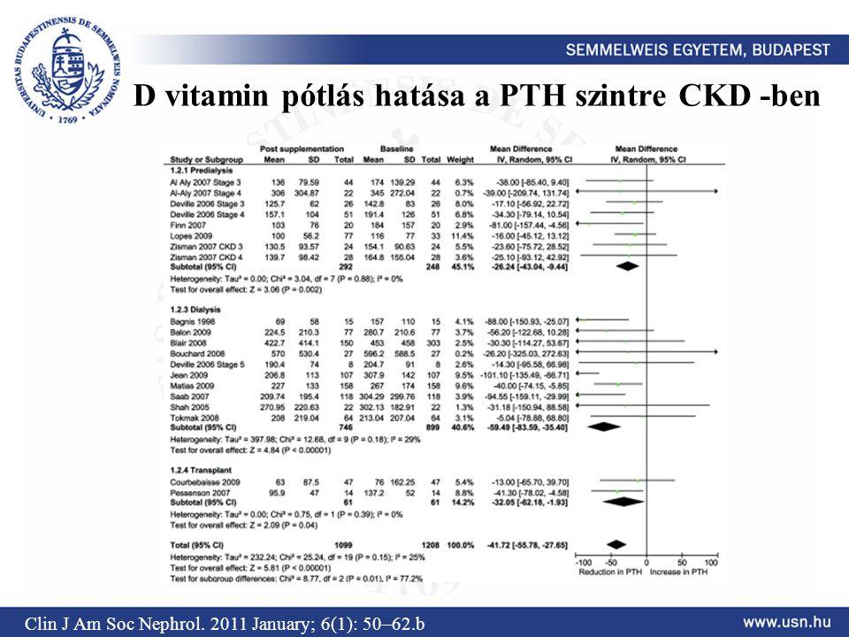 D vitamin pótlás hatása a PTH szintre CKD -ben Clin J Am Soc Nephrol. 2011 January; 6(1): 50–62.b