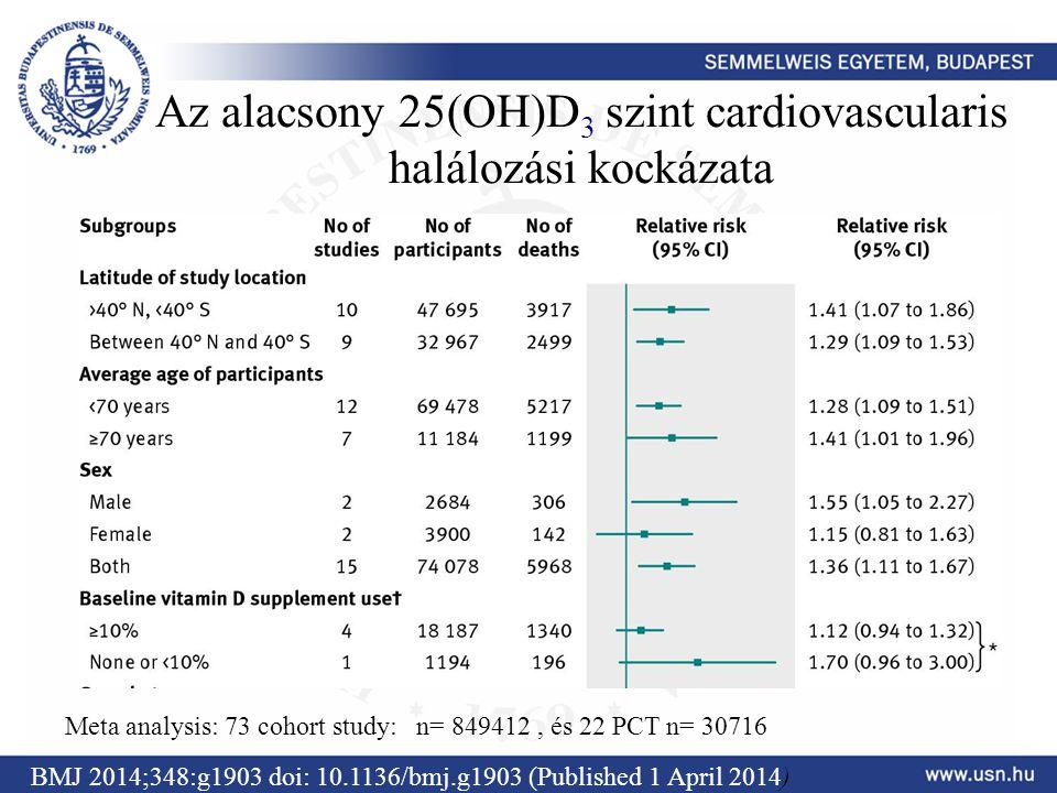 Az alacsony 25(OH)D 3 szint cardiovascularis halálozási kockázata BMJ 2014;348:g1903 doi: 10.1136/bmj.g1903 (Published 1 April 2014) Meta analysis: 73