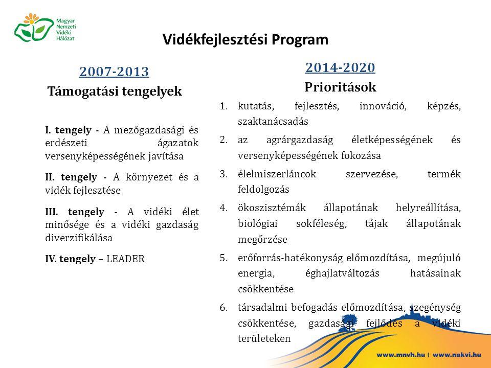 Vidékfejlesztési Program 2007-2013 Támogatási tengelyek I. tengely - A mezőgazdasági és erdészeti ágazatok versenyképességének javítása II. tengely -