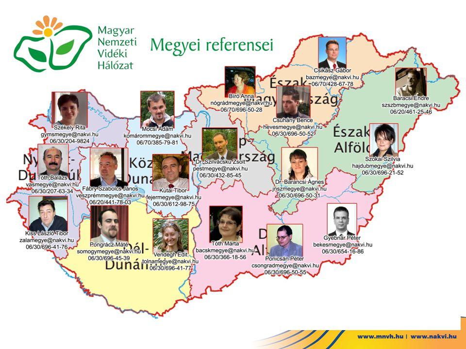 Zempléni Tájak Vidékfejlesztési Egyesület 2007-2013 Jogcím Nyertes pályázat Elnyert támogatás Összesen/ elnyert tám.