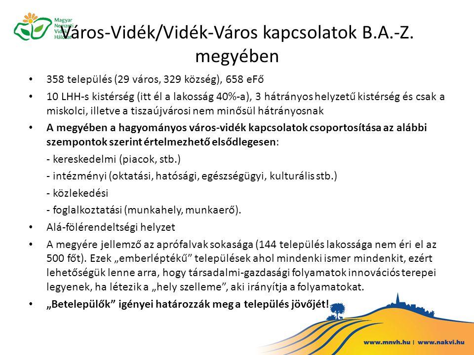 Város-Vidék/Vidék-Város kapcsolatok B.A.-Z.