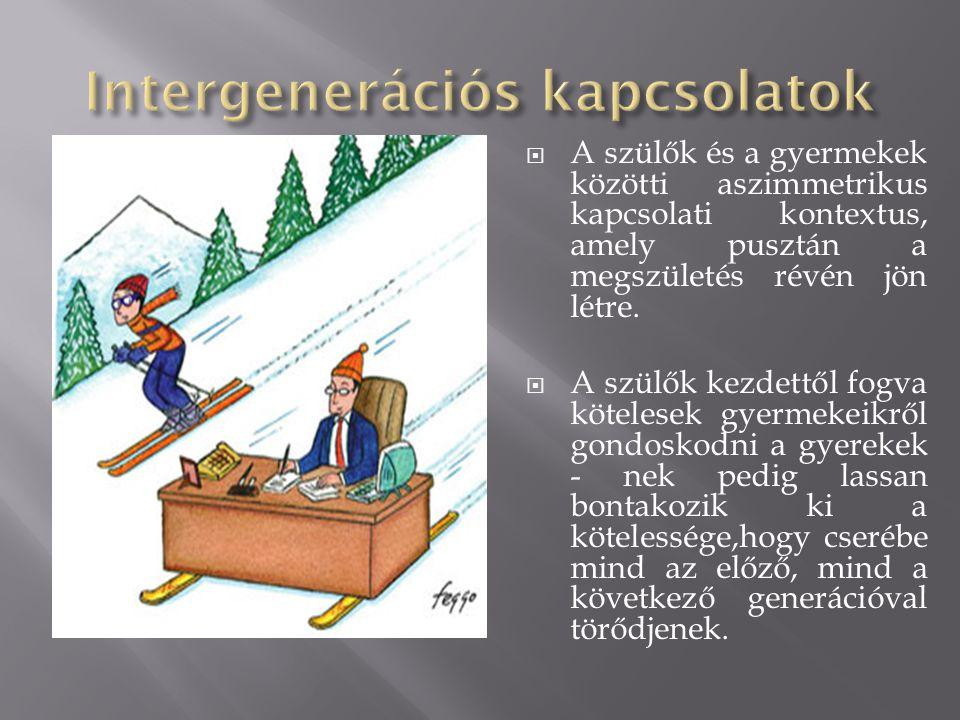 A szülők és a gyermekek közötti aszimmetrikus kapcsolati kontextus, amely pusztán a megszületés révén jön létre.  A szülők kezdettől fogva kötelese