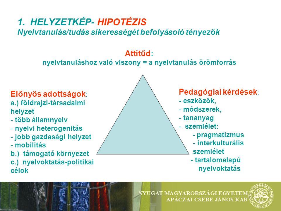 1.HELYZETKÉP Tények és adatok: európaiak és magyarok nyelvtudása - 2006 Hány nyelven beszél anyanyelvén kívül annyira, hogy kommunikálni tudjon.