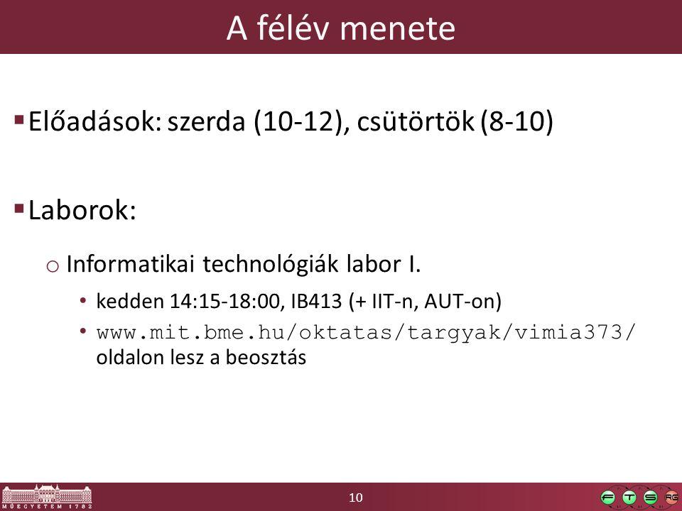 10 A félév menete  Előadások: szerda (10-12), csütörtök (8-10)  Laborok: o Informatikai technológiák labor I.