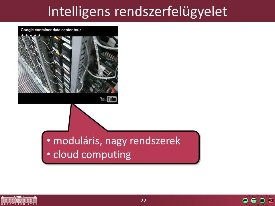 22 Intelligens rendszerfelügyelet moduláris, nagy rendszerek cloud computing moduláris, nagy rendszerek cloud computing