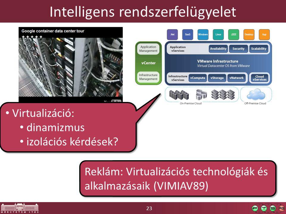 23 Intelligens rendszerfelügyelet Virtualizáció: dinamizmus izolációs kérdések.