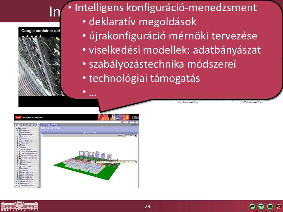 24 Intelligens rendszerfelügyelet Intelligens konfiguráció-menedzsment deklaratív megoldások újrakonfiguráció mérnöki tervezése viselkedési modellek: adatbányászat szabályozástechnika módszerei technológiai támogatás … Intelligens konfiguráció-menedzsment deklaratív megoldások újrakonfiguráció mérnöki tervezése viselkedési modellek: adatbányászat szabályozástechnika módszerei technológiai támogatás …