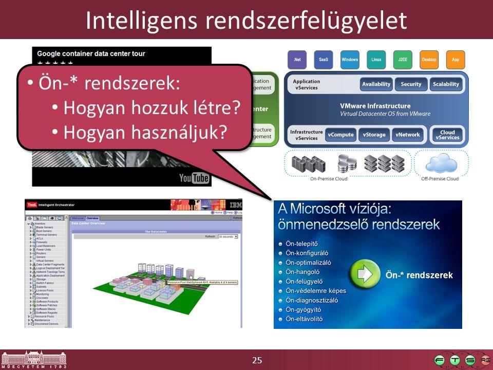 25 Intelligens rendszerfelügyelet Ön-* rendszerek: Hogyan hozzuk létre.