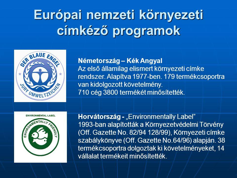 Európai nemzeti környezeti címkéző programok Németország – Kék Angyal Az első államilag elismert környezeti címke rendszer. Alapítva 1977-ben. 179 ter