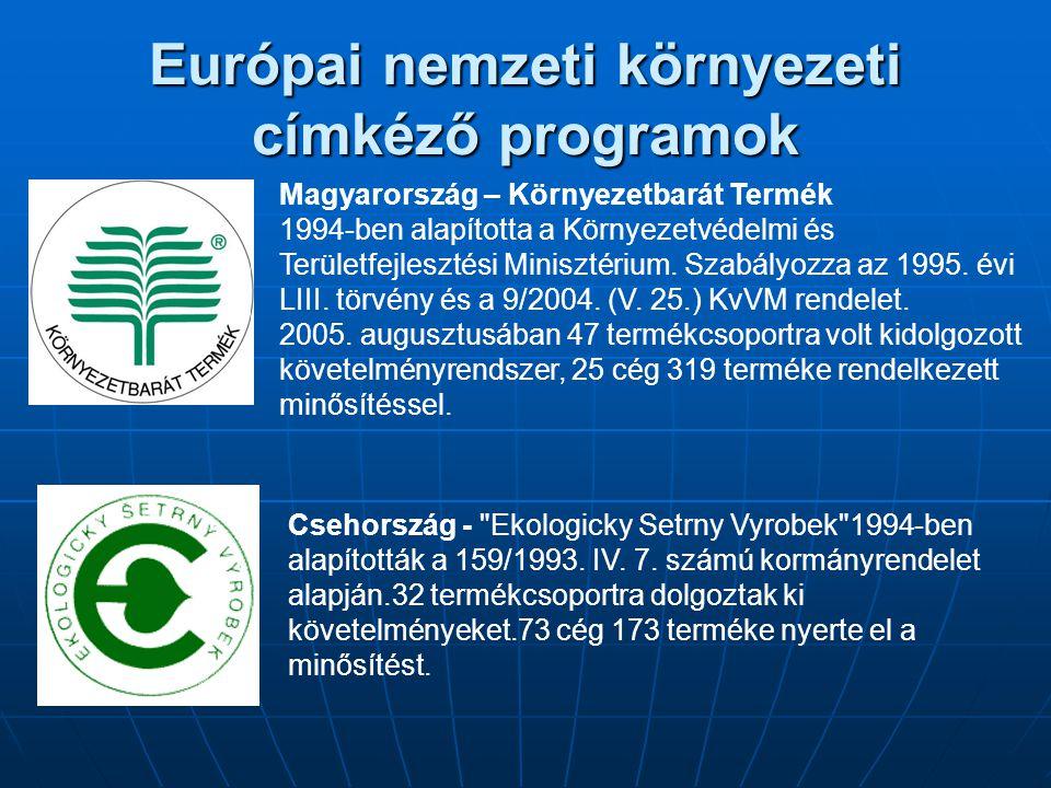 Európai nemzeti környezeti címkéző programok Magyarország – Környezetbarát Termék 1994-ben alapította a Környezetvédelmi és Területfejlesztési Miniszt