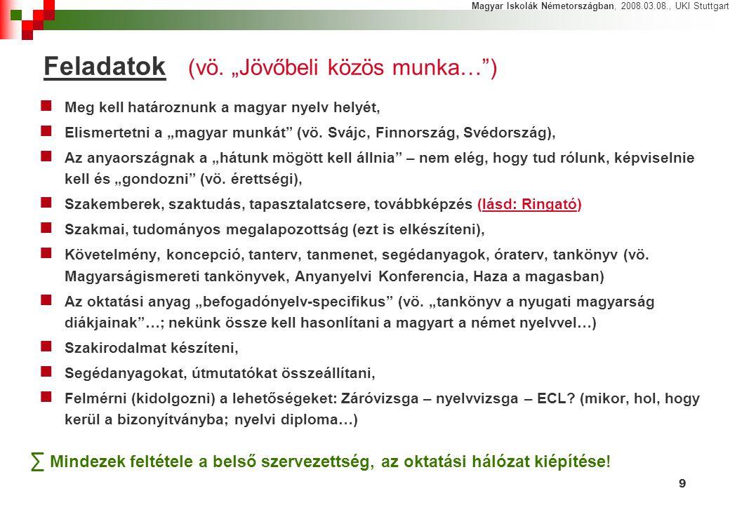 """9 Feladatok (vö. """"Jövőbeli közös munka…"""") Meg kell határoznunk a magyar nyelv helyét, Elismertetni a """"magyar munkát"""" (vö. Svájc, Finnország, Svédorszá"""