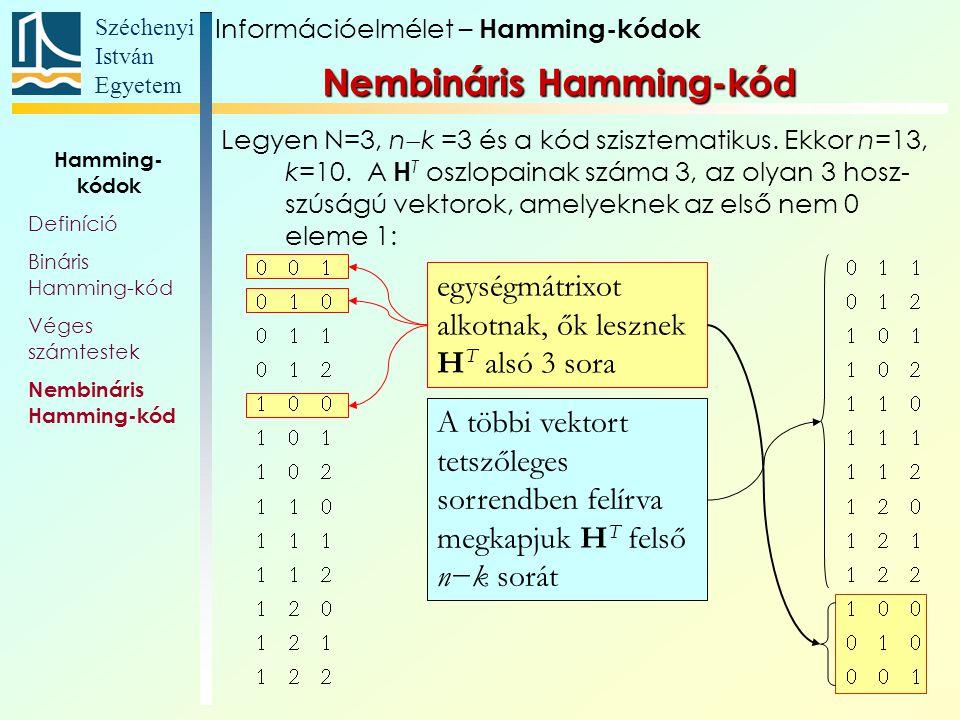 Széchenyi István Egyetem 46 egységmátrixot alkotnak, ők lesznek H T alsó 3 sora Legyen N=3, n  k =3 és a kód szisztematikus.