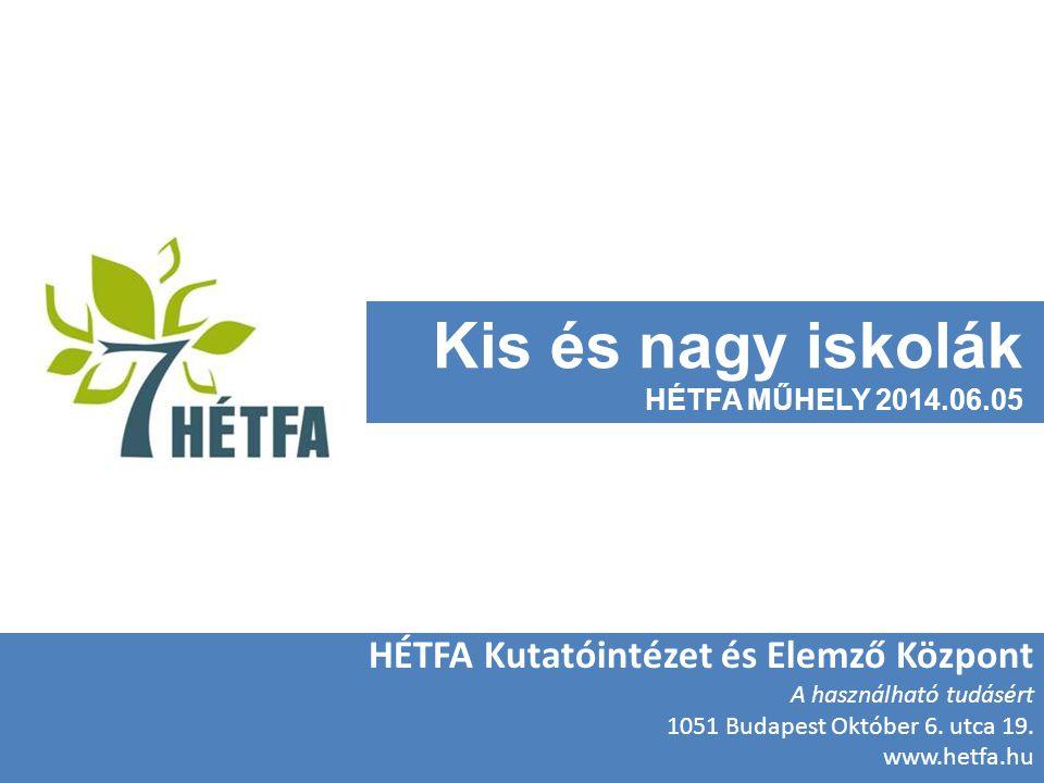 Kis és nagy iskolák HÉTFA MŰHELY 2014.06.05 HÉTFA Kutatóintézet és Elemző Központ A használható tudásért 1051 Budapest Október 6. utca 19. www.hetfa.h