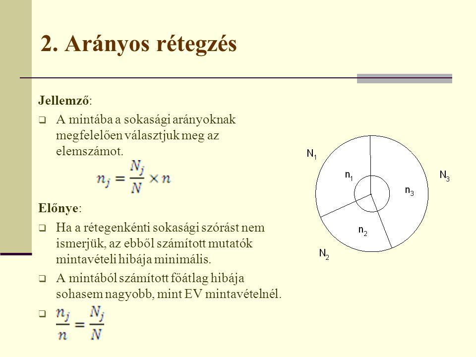 2. Arányos rétegzés Jellemző:  A mintába a sokasági arányoknak megfelelően választjuk meg az elemszámot. Előnye:  Ha a rétegenkénti sokasági szórást