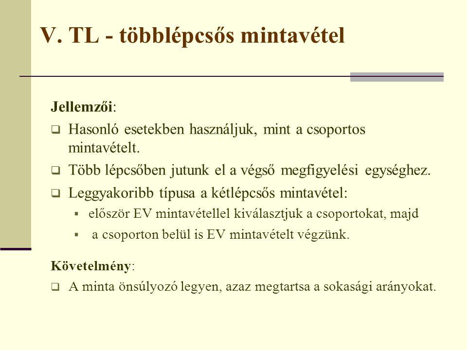 V. TL - többlépcsős mintavétel Jellemzői:  Hasonló esetekben használjuk, mint a csoportos mintavételt.  Több lépcsőben jutunk el a végső megfigyelés