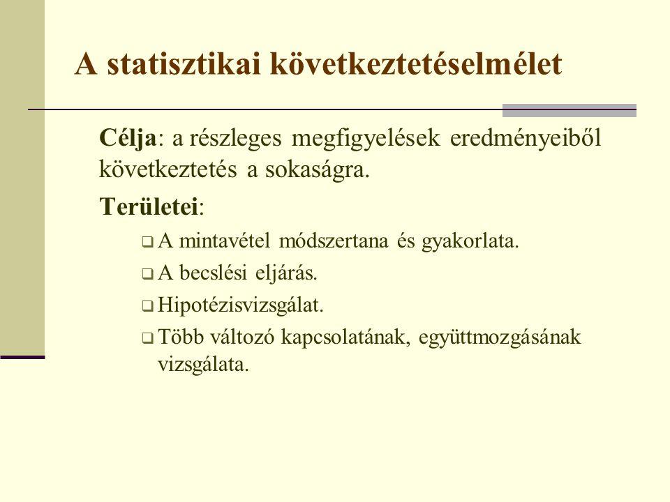 A statisztikai következtetéselmélet Célja: a részleges megfigyelések eredményeiből következtetés a sokaságra. Területei:  A mintavétel módszertana és