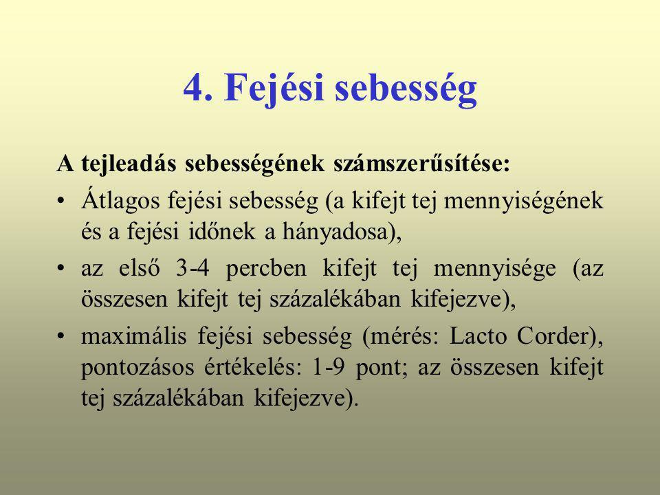 4. Fejési sebesség A tejleadás sebességének számszerűsítése: Átlagos fejési sebesség (a kifejt tej mennyiségének és a fejési időnek a hányadosa), az e