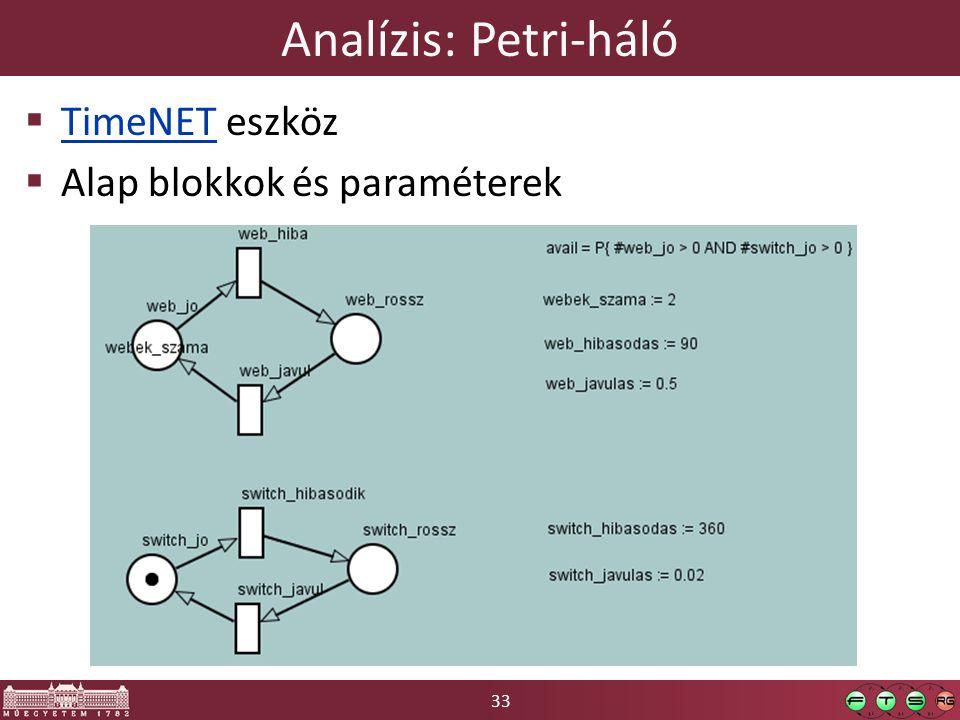 33 Analízis: Petri-háló  TimeNET eszköz TimeNET  Alap blokkok és paraméterek