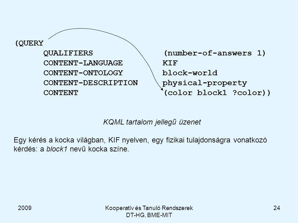 2009Kooperatív és Tanuló Rendszerek DT-HG, BME-MIT 24 (QUERY QUALIFIERS(number-of-answers 1) CONTENT-LANGUAGEKIF CONTENT-ONTOLOGYblock-world CONTENT-DESCRIPTIONphysical-property CONTENT(color block1 color)) KQML tartalom jellegű üzenet Egy kérés a kocka világban, KIF nyelven, egy fizikai tulajdonságra vonatkozó kérdés: a block1 nevű kocka színe.