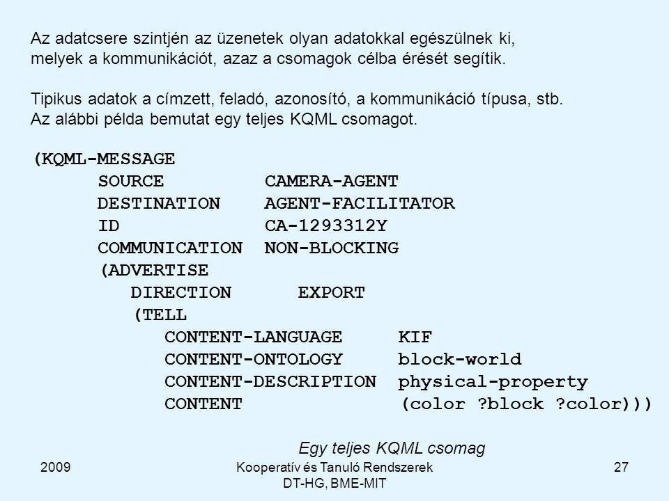 2009Kooperatív és Tanuló Rendszerek DT-HG, BME-MIT 27 Az adatcsere szintjén az üzenetek olyan adatokkal egészülnek ki, melyek a kommunikációt, azaz a csomagok célba érését segítik.