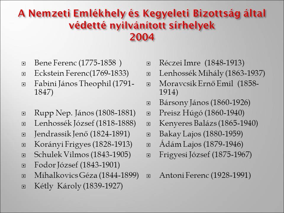  Bene Ferenc (1775-1858 )  Eckstein Ferenc(1769-1833)  Fabini János Theophil (1791- 1847)  Rupp Nep. János (1808-1881)  Lenhossék József (1818-18