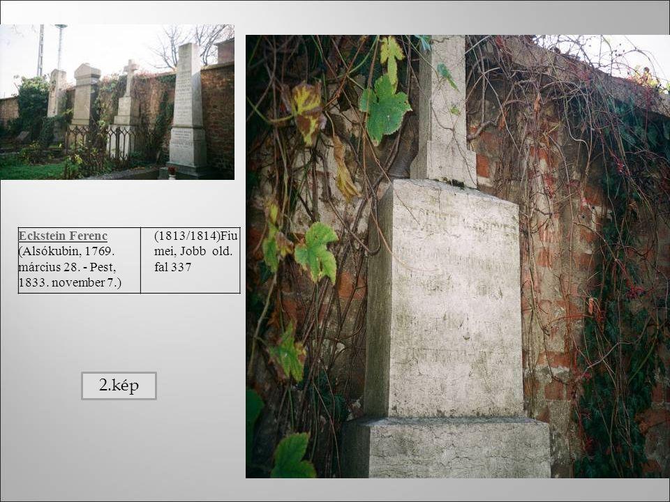 Ajtai Kovách SándorAbony, katolikus temető (Kolozsvár,1845-Budapest,1917) (1906/1907) Törő Imre Debrecen, Nagyerdei Köztemető (Debrecen,1900-Budapest,1993) XV-4.