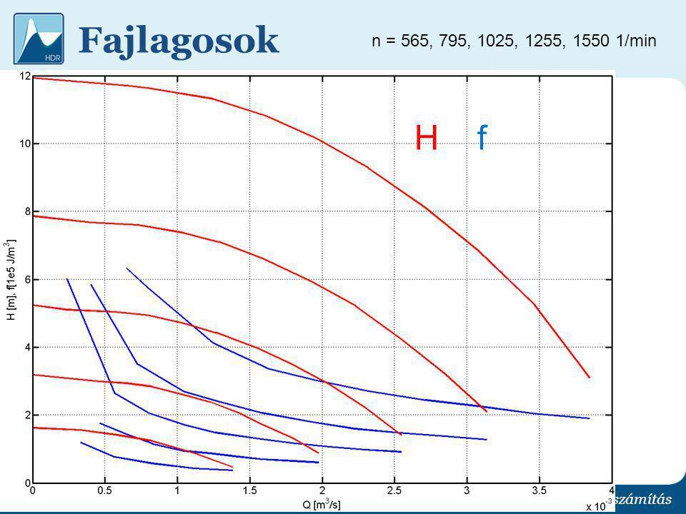 Fajlagosok Kapcsolt szivattyú üzemvitel optimalizálás és hálózatszámítás n = 565, 795, 1025, 1255, 1550 1/min H f