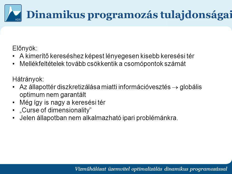 Dinamikus programozás tulajdonságai Vízműhálózat üzemvitel optimalizálás dinamikus programozással Előnyök: A kimerítő kereséshez képest lényegesen kis