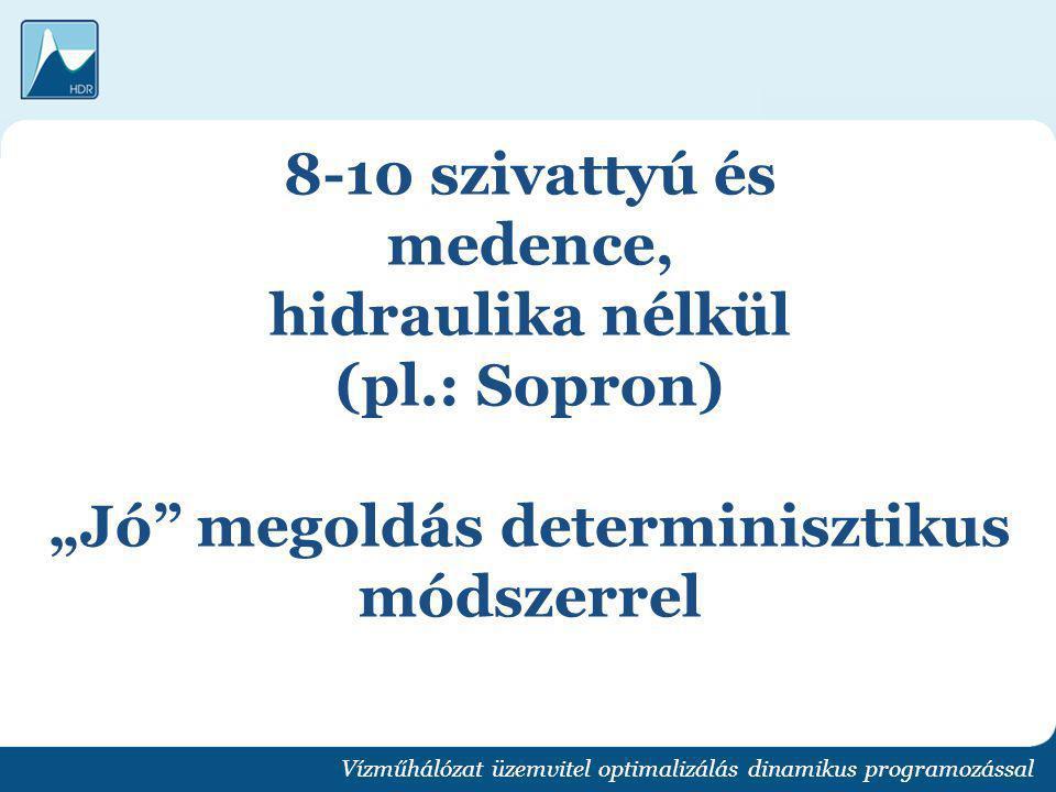 """8-10 szivattyú és medence, hidraulika nélkül (pl.: Sopron) """"Jó"""" megoldás determinisztikus módszerrel Vízműhálózat üzemvitel optimalizálás dinamikus pr"""