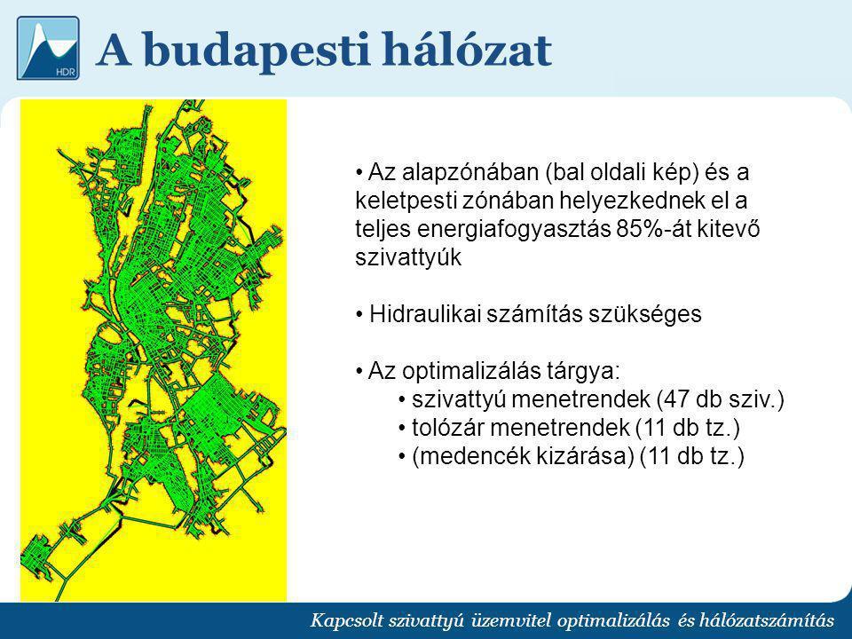 A budapesti hálózat Kapcsolt szivattyú üzemvitel optimalizálás és hálózatszámítás Az alapzónában (bal oldali kép) és a keletpesti zónában helyezkednek