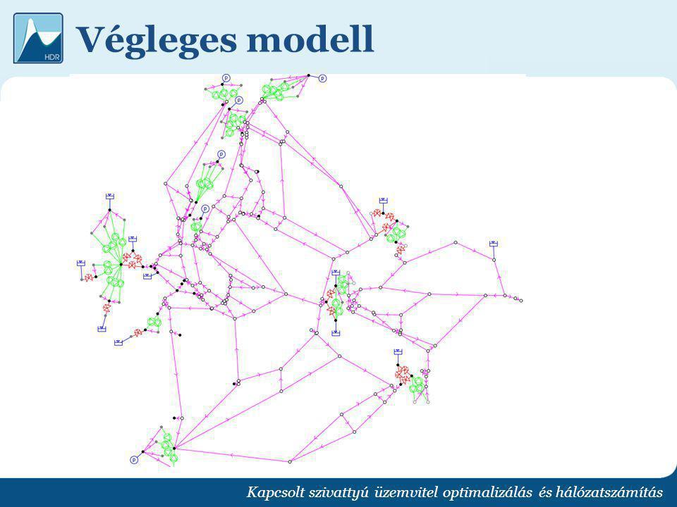 Végleges modell Kapcsolt szivattyú üzemvitel optimalizálás és hálózatszámítás