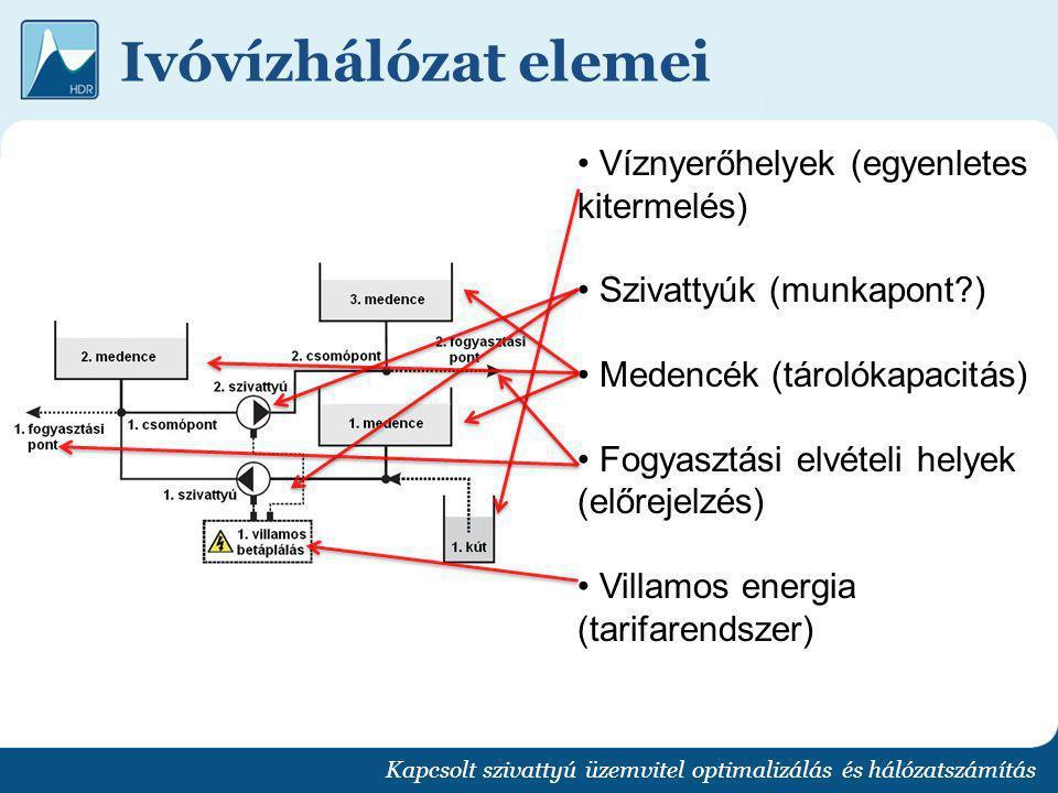 Optimalizálási feladat Kapcsolt szivattyú üzemvitel optimalizálás és hálózatszámítás Időben diszkrét (a túl gyakori szivattyú kapcsolások kedvezőtlenek) Mellékfeltételekkel erősen terhelt, pl.: Medence kapacitás határok Kút kitermelés egyenletesség (kevés üá.