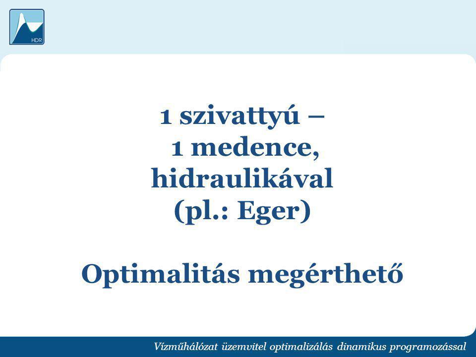 1 szivattyú – 1 medence, hidraulikával (pl.: Eger) Optimalitás megérthető Vízműhálózat üzemvitel optimalizálás dinamikus programozással