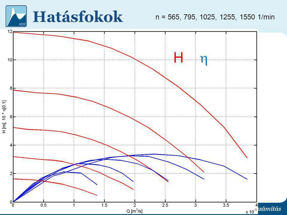 Kagylódiagram Kapcsolt szivattyú üzemvitel optimalizálás és hálózatszámítás n = 565, 795, 1025, 1255, 1550 1/min H   = 0.32  = 0.24  = 0.33  = 0.30