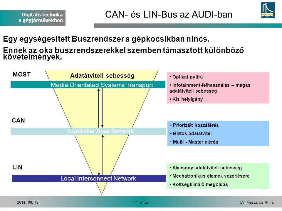 Digitális technika a gépjárművekben Dr. Mészáros Attila11. oldal2014. 08. 19. CAN- és LIN-Bus az AUDI-ban Egy egységesített Buszrendszer a gépkocsikba