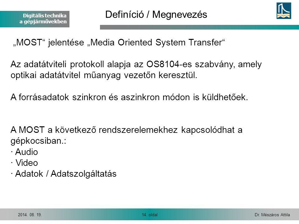 """Digitális technika a gépjárművekben Dr. Mészáros Attila14. oldal2014. 08. 19. Definíció / Megnevezés """"MOST"""" jelentése """"Media Oriented System Transfer"""""""