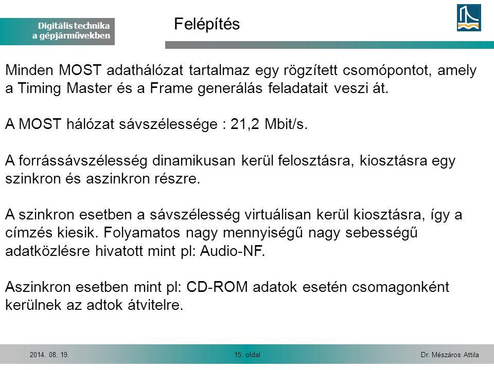 Digitális technika a gépjárművekben Dr. Mészáros Attila15. oldal2014. 08. 19. Felépítés Minden MOST adathálózat tartalmaz egy rögzített csomópontot, a