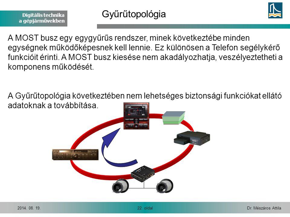 Digitális technika a gépjárművekben Dr. Mészáros Attila22. oldal2014. 08. 19. Gyűrűtopológia A MOST busz egy egygyűrűs rendszer, minek következtébe mi