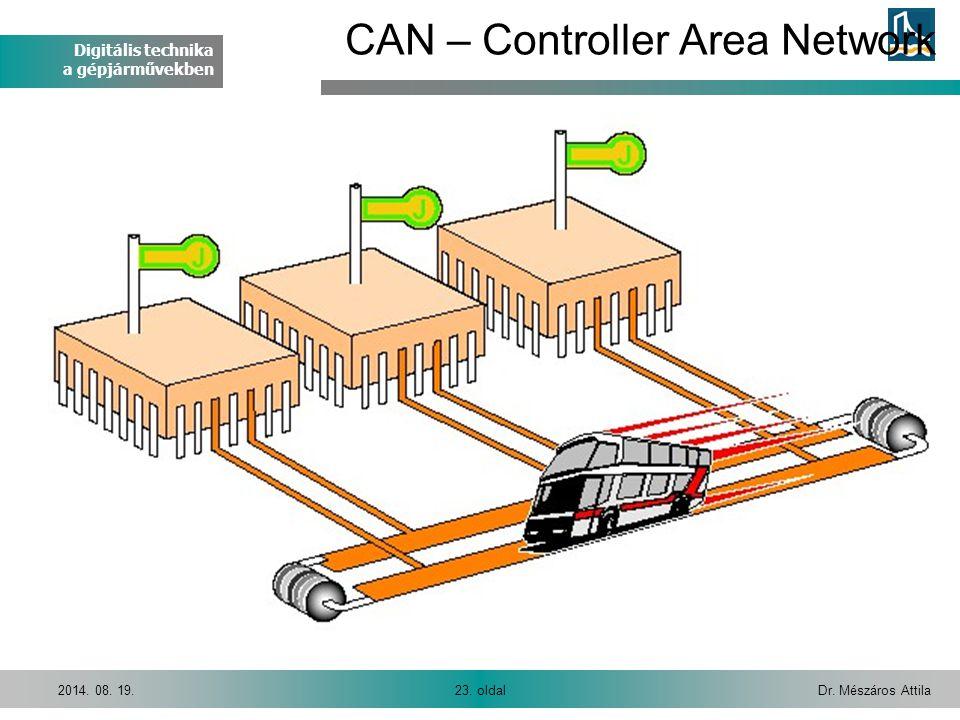 Digitális technika a gépjárművekben Dr. Mészáros Attila23. oldal2014. 08. 19. CAN – Controller Area Network