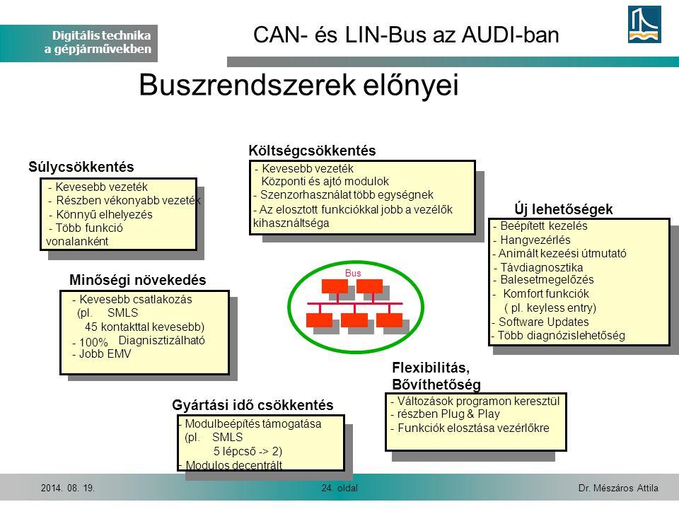 Digitális technika a gépjárművekben Dr. Mészáros Attila24. oldal2014. 08. 19. Gyártási idő csökkentés - - Modulbeépítés támogatása (pl. SMLS 5 lépcső