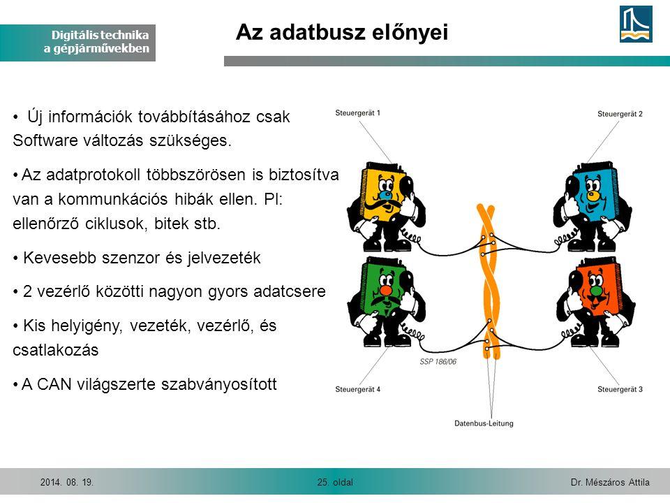 Digitális technika a gépjárművekben Dr. Mészáros Attila25. oldal2014. 08. 19. Az adatbusz előnyei Új információk továbbításához csak Software változás