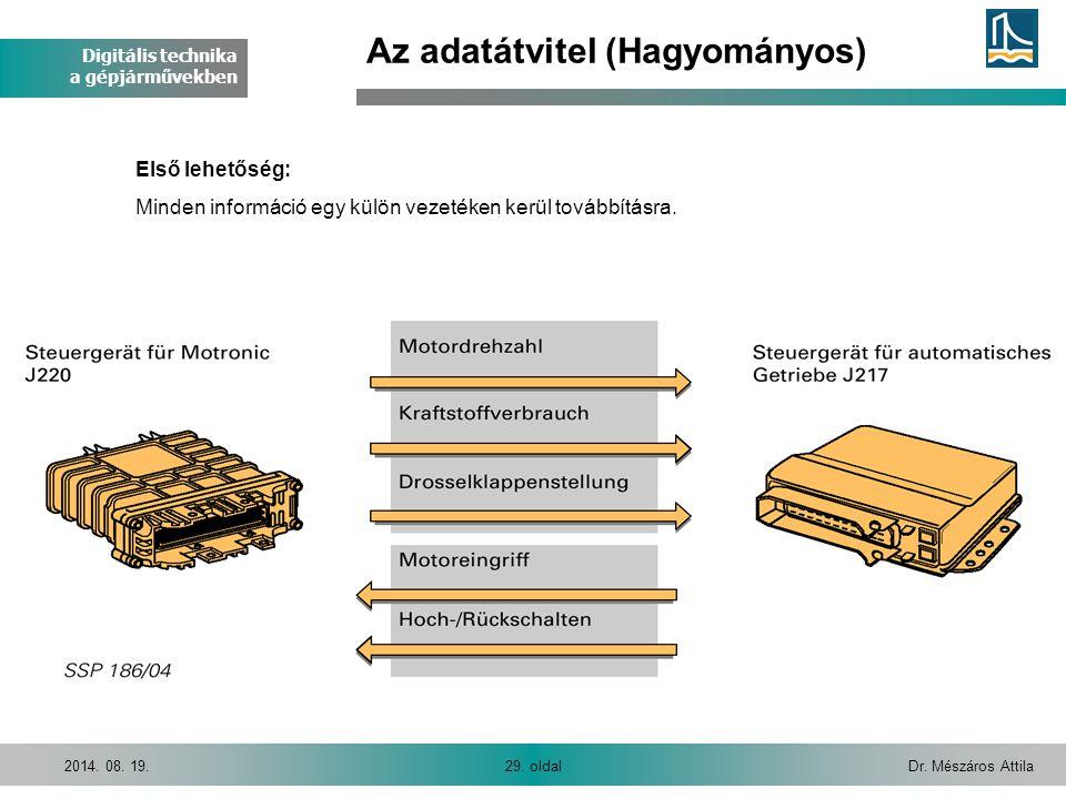 Digitális technika a gépjárművekben Dr. Mészáros Attila29. oldal2014. 08. 19. Az adatátvitel (Hagyományos) Első lehetőség: Minden információ egy külön