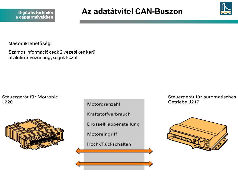 Digitális technika a gépjárművekben Dr. Mészáros Attila30. oldal2014. 08. 19. Az adatátvitel CAN-Buszon Második lehetőség: Számos információ csak 2 ve